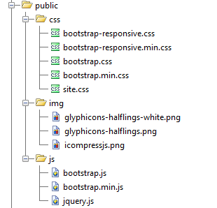 nodejs_folder_structure_public